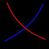 supply-demand-curve