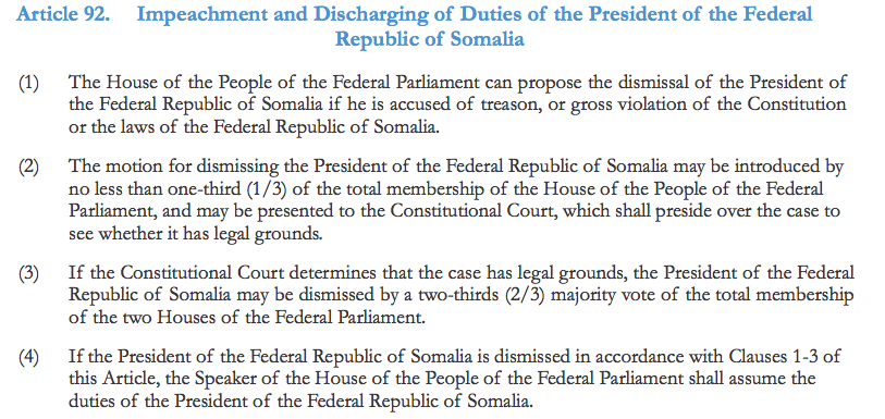 Can Somalia's MPs Actually Impeach The President? Impeachment Process
